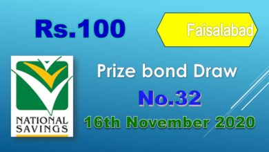 Photo of Rs100 prize bond draw result: November 16, 2020 – List of draw #32