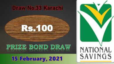 Photo of Rs 100 prize bond draw result: February 15, 2021 – List of draw 33